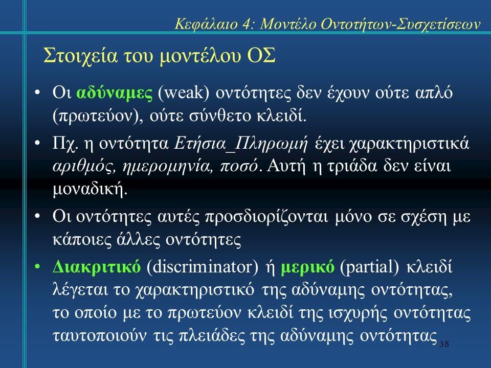 38 Στοιχεία του μοντέλου ΟΣ Οι αδύναμες (weak) οντότητες δεν έχουν ούτε απλό (πρωτεύον), ούτε σύνθετο κλειδί.