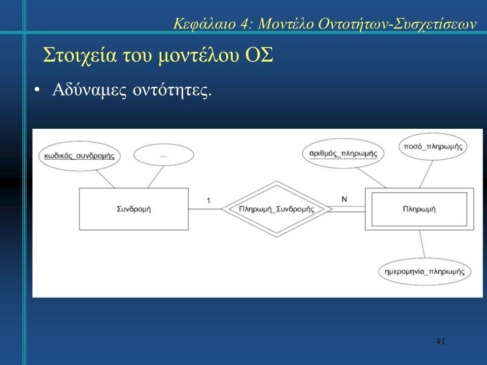 41 Στοιχεία του μοντέλου ΟΣ Αδύναμες οντότητες. Κεφάλαιο 4: Μοντέλο Οντοτήτων-Συσχετίσεων