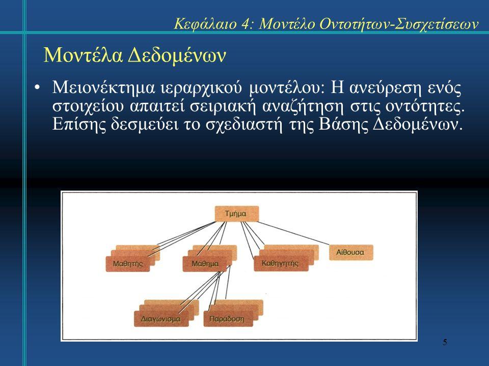 5 Μοντέλα Δεδομένων Μειονέκτημα ιεραρχικού μοντέλου: Η ανεύρεση ενός στοιχείου απαιτεί σειριακή αναζήτηση στις οντότητες. Επίσης δεσμεύει το σχεδιαστή