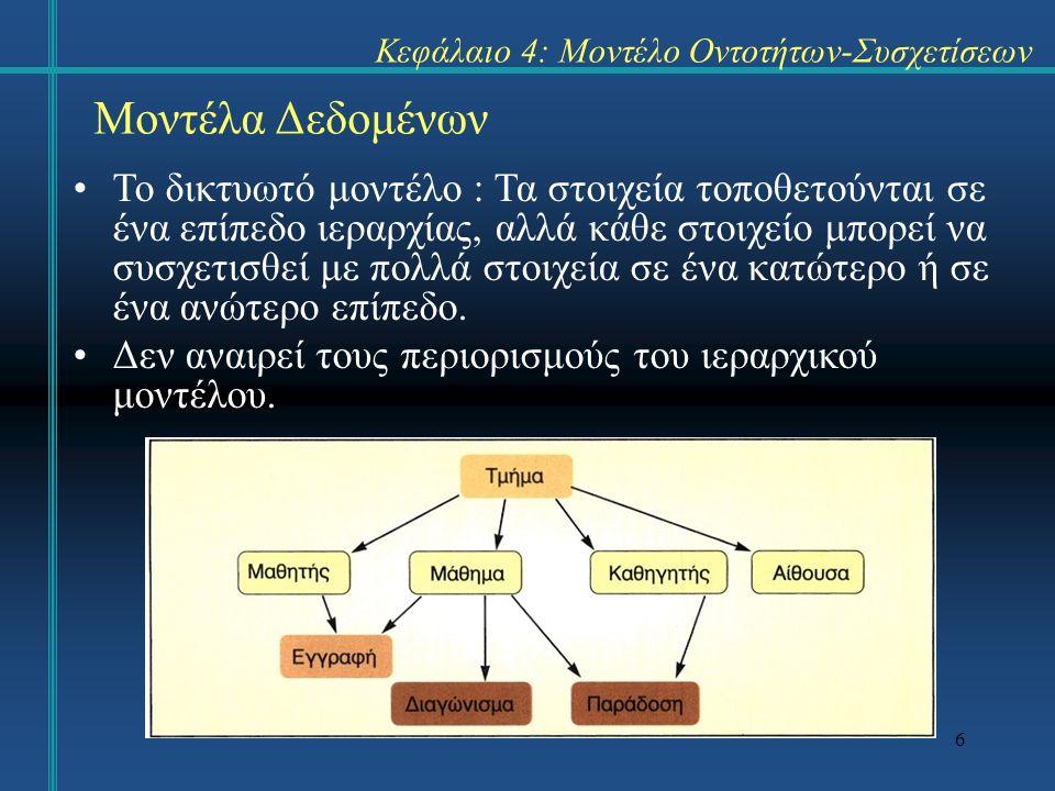 6 Μοντέλα Δεδομένων Το δικτυωτό μοντέλο : Τα στοιχεία τοποθετούνται σε ένα επίπεδο ιεραρχίας, αλλά κάθε στοιχείο μπορεί να συσχετισθεί με πολλά στοιχεία σε ένα κατώτερο ή σε ένα ανώτερο επίπεδο.