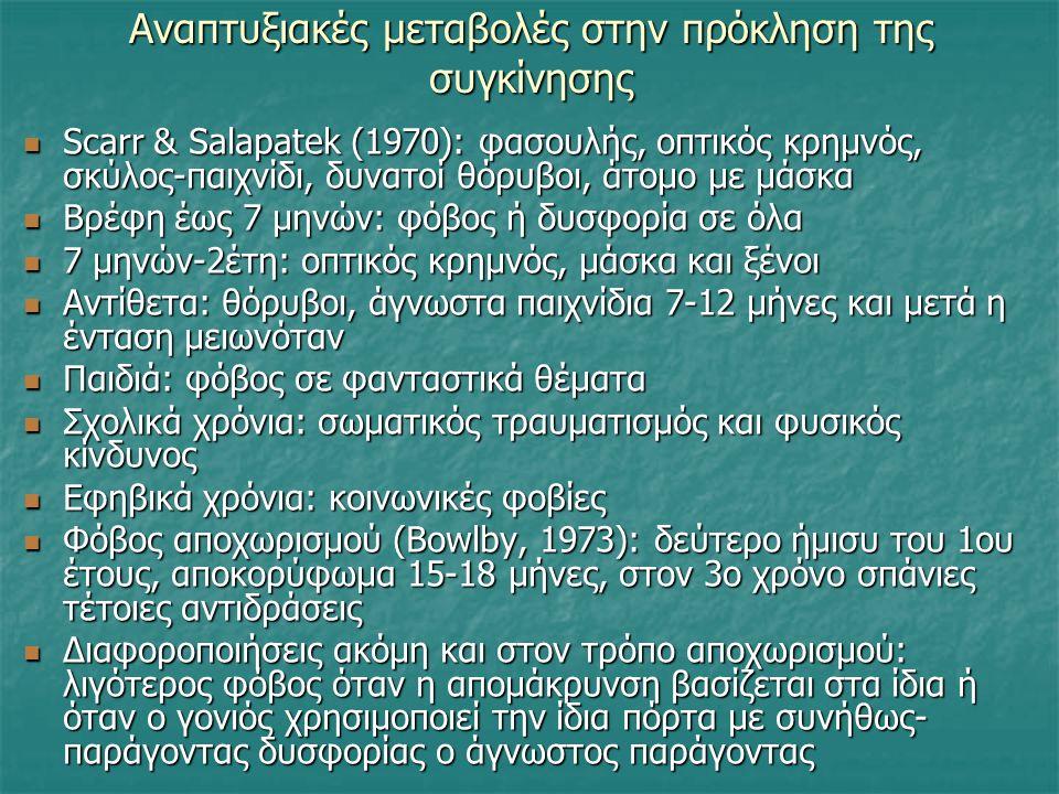 Αναπτυξιακές μεταβολές στην πρόκληση της συγκίνησης Scarr & Salapatek (1970): φασουλής, οπτικός κρημνός, σκύλος-παιχνίδι, δυνατοί θόρυβοι, άτομο με μάσκα Scarr & Salapatek (1970): φασουλής, οπτικός κρημνός, σκύλος-παιχνίδι, δυνατοί θόρυβοι, άτομο με μάσκα Βρέφη έως 7 μηνών: φόβος ή δυσφορία σε όλα Βρέφη έως 7 μηνών: φόβος ή δυσφορία σε όλα 7 μηνών-2έτη: οπτικός κρημνός, μάσκα και ξένοι 7 μηνών-2έτη: οπτικός κρημνός, μάσκα και ξένοι Αντίθετα: θόρυβοι, άγνωστα παιχνίδια 7-12 μήνες και μετά η ένταση μειωνόταν Αντίθετα: θόρυβοι, άγνωστα παιχνίδια 7-12 μήνες και μετά η ένταση μειωνόταν Παιδιά: φόβος σε φανταστικά θέματα Παιδιά: φόβος σε φανταστικά θέματα Σχολικά χρόνια: σωματικός τραυματισμός και φυσικός κίνδυνος Σχολικά χρόνια: σωματικός τραυματισμός και φυσικός κίνδυνος Εφηβικά χρόνια: κοινωνικές φοβίες Εφηβικά χρόνια: κοινωνικές φοβίες Φόβος αποχωρισμού (Bowlby, 1973): δεύτερο ήμισυ του 1ου έτους, αποκορύφωμα 15-18 μήνες, στον 3ο χρόνο σπάνιες τέτοιες αντιδράσεις Φόβος αποχωρισμού (Bowlby, 1973): δεύτερο ήμισυ του 1ου έτους, αποκορύφωμα 15-18 μήνες, στον 3ο χρόνο σπάνιες τέτοιες αντιδράσεις Διαφοροποιήσεις ακόμη και στον τρόπο αποχωρισμού: λιγότερος φόβος όταν η απομάκρυνση βασίζεται στα ίδια ή όταν ο γονιός χρησιμοποιεί την ίδια πόρτα με συνήθως- παράγοντας δυσφορίας ο άγνωστος παράγοντας Διαφοροποιήσεις ακόμη και στον τρόπο αποχωρισμού: λιγότερος φόβος όταν η απομάκρυνση βασίζεται στα ίδια ή όταν ο γονιός χρησιμοποιεί την ίδια πόρτα με συνήθως- παράγοντας δυσφορίας ο άγνωστος παράγοντας