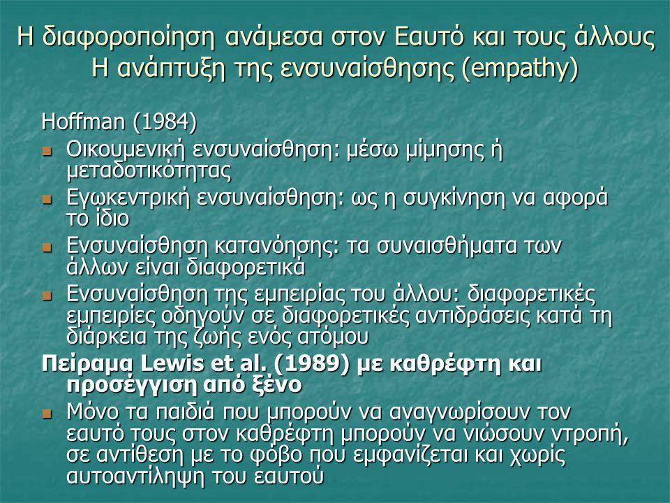 Η διαφοροποίηση ανάμεσα στον Εαυτό και τους άλλους Η ανάπτυξη της ενσυναίσθησης (empathy) Hoffman (1984) Οικουμενική ενσυναίσθηση: μέσω μίμησης ή μεταδοτικότητας Οικουμενική ενσυναίσθηση: μέσω μίμησης ή μεταδοτικότητας Εγωκεντρική ενσυναίσθηση: ως η συγκίνηση να αφορά το ίδιο Εγωκεντρική ενσυναίσθηση: ως η συγκίνηση να αφορά το ίδιο Ενσυναίσθηση κατανόησης: τα συναισθήματα των άλλων είναι διαφορετικά Ενσυναίσθηση κατανόησης: τα συναισθήματα των άλλων είναι διαφορετικά Ενσυναίσθηση της εμπειρίας του άλλου: διαφορετικές εμπειρίες οδηγούν σε διαφορετικές αντιδράσεις κατά τη διάρκεια της ζωής ενός ατόμου Ενσυναίσθηση της εμπειρίας του άλλου: διαφορετικές εμπειρίες οδηγούν σε διαφορετικές αντιδράσεις κατά τη διάρκεια της ζωής ενός ατόμου Πείραμα Lewis et al.