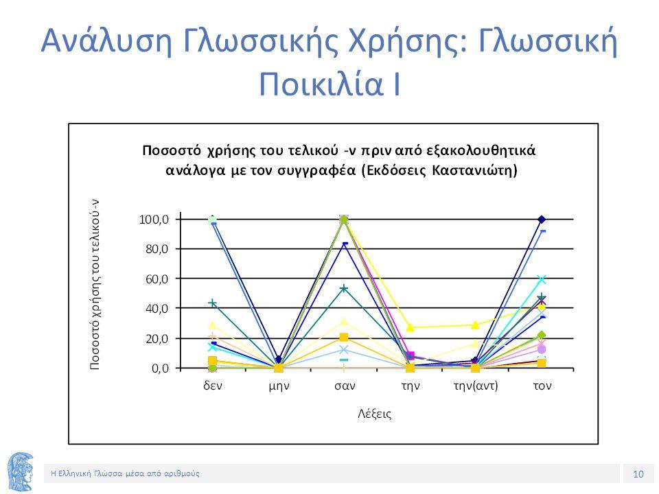 10 Η Ελληνική Γλώσσα μέσα από αριθμούς Ανάλυση Γλωσσικής Χρήσης: Γλωσσική Ποικιλία Ι