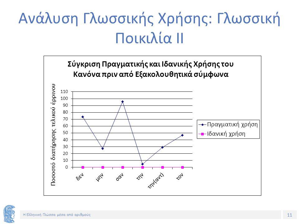 11 Η Ελληνική Γλώσσα μέσα από αριθμούς Ανάλυση Γλωσσικής Χρήσης: Γλωσσική Ποικιλία ΙΙ