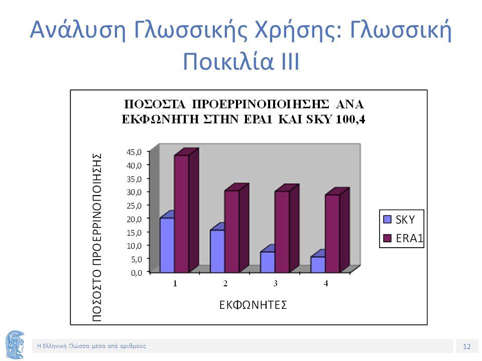 12 Η Ελληνική Γλώσσα μέσα από αριθμούς Ανάλυση Γλωσσικής Χρήσης: Γλωσσική Ποικιλία ΙΙΙ