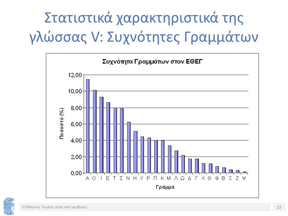 23 Η Ελληνική Γλώσσα μέσα από αριθμούς Στατιστικά χαρακτηριστικά της γλώσσας V: Συχνότητες Γραμμάτων