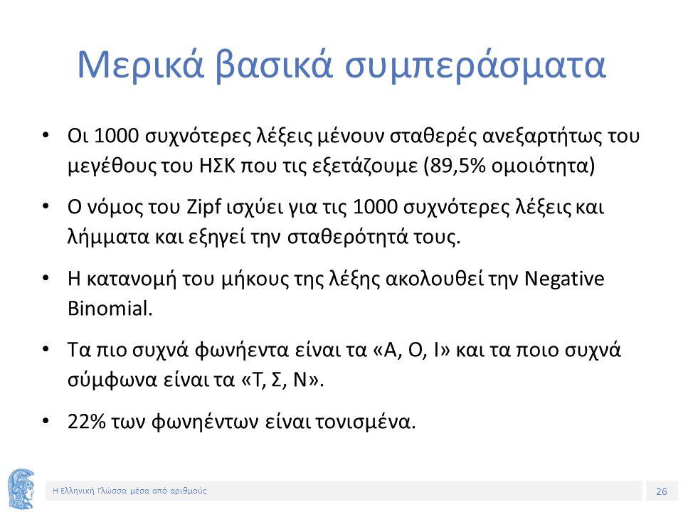 26 Η Ελληνική Γλώσσα μέσα από αριθμούς Μερικά βασικά συμπεράσματα Οι 1000 συχνότερες λέξεις μένουν σταθερές ανεξαρτήτως του μεγέθους του ΗΣΚ που τις εξετάζουμε (89,5% ομοιότητα) Ο νόμος του Zipf ισχύει για τις 1000 συχνότερες λέξεις και λήμματα και εξηγεί την σταθερότητά τους.
