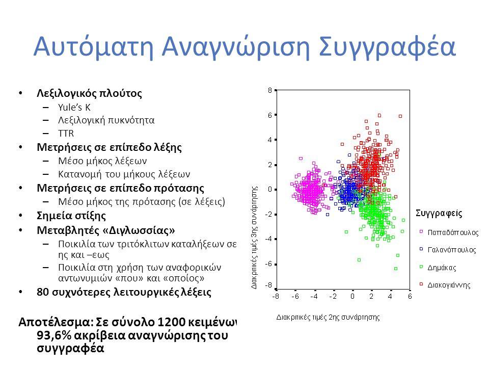 Αυτόματη Αναγνώριση Συγγραφέα Λεξιλογικός πλούτος – Yule's K – Λεξιλογική πυκνότητα – ΤΤR Μετρήσεις σε επίπεδο λέξης – Μέσο μήκος λέξεων – Κατανομή του μήκους λέξεων Μετρήσεις σε επίπεδο πρότασης – Μέσο μήκος της πρότασης (σε λέξεις) Σημεία στίξης Μεταβλητές «Διγλωσσίας» – Ποικιλία των τριτόκλιτων καταλήξεων σε – ης και –εως – Ποικιλία στη χρήση των αναφορικών αντωνυμιών «που» και «οποίος» 80 συχνότερες λειτουργικές λέξεις Αποτέλεσμα: Σε σύνολο 1200 κειμένων 93,6% ακρίβεια αναγνώρισης του συγγραφέα
