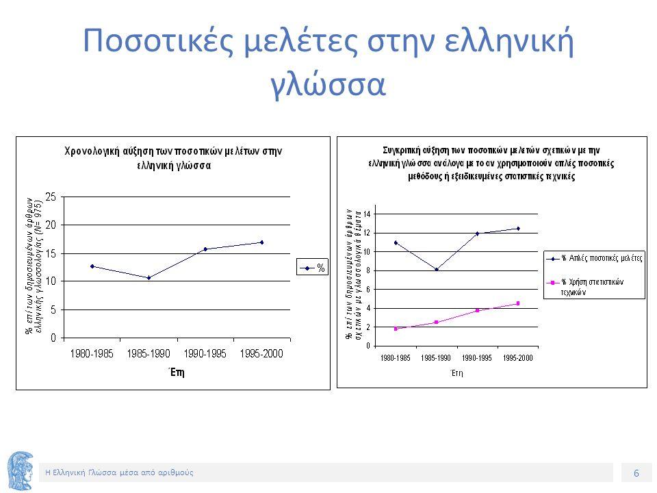 6 Η Ελληνική Γλώσσα μέσα από αριθμούς Ποσοτικές μελέτες στην ελληνική γλώσσα