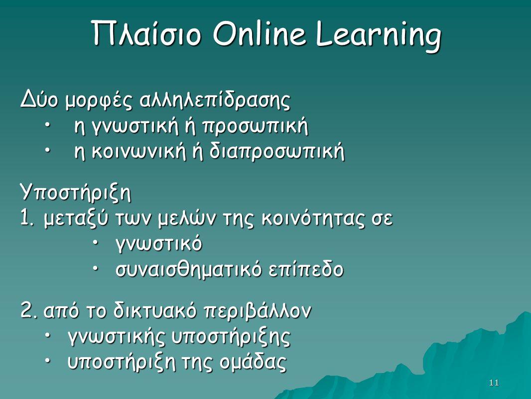 11 Πλαίσιο Online Learning Δύο μορφές αλληλεπίδρασης η γνωστική ή προσωπική η γνωστική ή προσωπική η κοινωνική ή διαπροσωπική η κοινωνική ή διαπροσωπική Υποστήριξη 1.μεταξύ των μελών της κοινότητας σε γνωστικόγνωστικό συναισθηματικό επίπεδοσυναισθηματικό επίπεδο 2.από το δικτυακό περιβάλλον γνωστικής υποστήριξηςγνωστικής υποστήριξης υποστήριξη της ομάδαςυποστήριξη της ομάδας