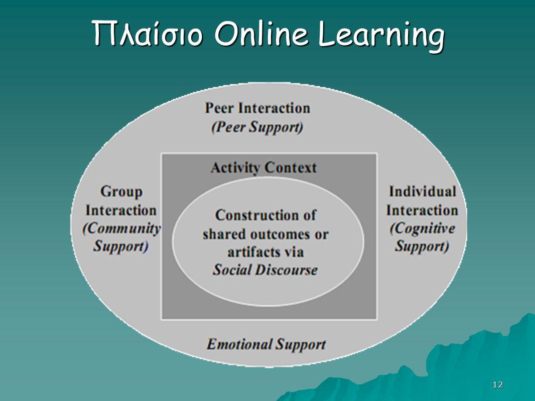 12 Πλαίσιο Online Learning -Σχήμα 1-