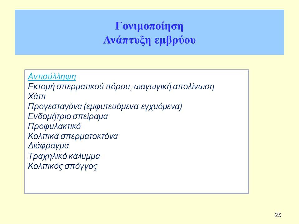Γονιμοποίηση Ανάπτυξη εμβρύου 26 Αντισύλληψη Εκτομή σπερματικού πόρου, ωαγωγική απολίνωση Χάπι Προγεσταγόνα (εμφυτευόμενα-εγχυόμενα) Ενδομήτριο σπείραμα Προφυλακτικό Κολπικά σπερματοκτόνα Διάφραγμα Τραχηλικό κάλυμμα Κολπικός σπόγγος