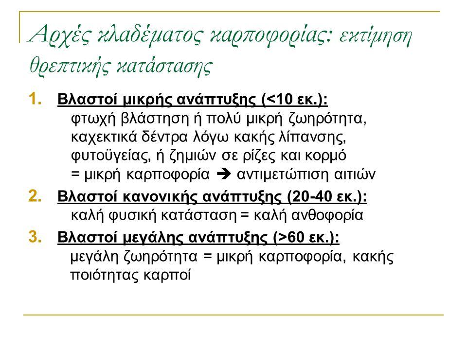 Αρχές κλαδέματος καρποφορίας: εκτίμηση θρεπτικής κατάστασης 1. Βλαστοί μικρής ανάπτυξης (<10 εκ.): φτωχή βλάστηση ή πολύ μικρή ζωηρότητα, καχεκτικά δέ