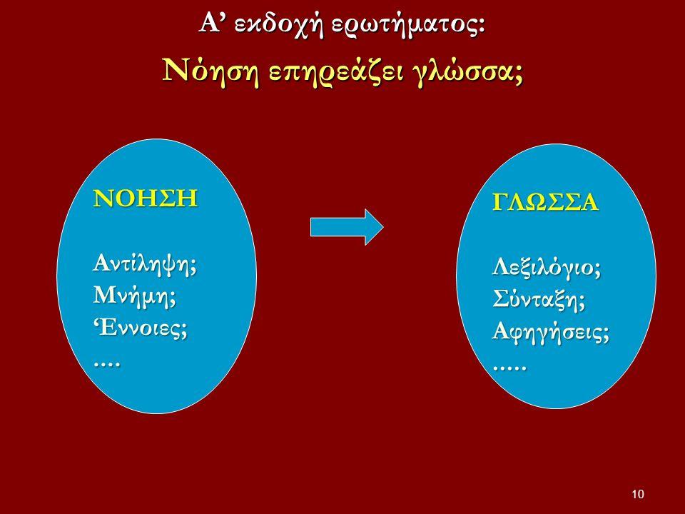 Α' εκδοχή ερωτήματος: Nόηση επηρεάζει γλώσσα; 10 ΝΟΗΣΗΑντίληψη;Μνήμη; 'Εννοιες;....