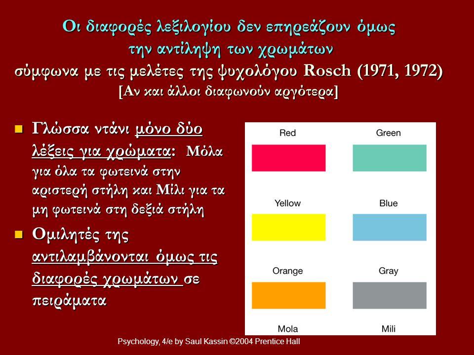 Psychology, 4/e by Saul Kassin ©2004 Prentice Hall Οι διαφορές λεξιλογίου δεν επηρεάζουν όμως την αντίληψη των χρωμάτων σύμφωνα με τις μελέτες της ψυχολόγου Rosch (1971, 1972) [Αν και άλλοι διαφωνούν αργότερα] Γλώσσα ντάνι μόνο δύο λέξεις για χρώματα: Mόλα για όλα τα φωτεινά στην αριστερή στήλη και Μίλι για τα μη φωτεινά στη δεξιά στήλη Γλώσσα ντάνι μόνο δύο λέξεις για χρώματα: Mόλα για όλα τα φωτεινά στην αριστερή στήλη και Μίλι για τα μη φωτεινά στη δεξιά στήλη Ομιλητές της αντιλαμβάνονται όμως τις διαφορές χρωμάτων σε πειράματα Ομιλητές της αντιλαμβάνονται όμως τις διαφορές χρωμάτων σε πειράματα