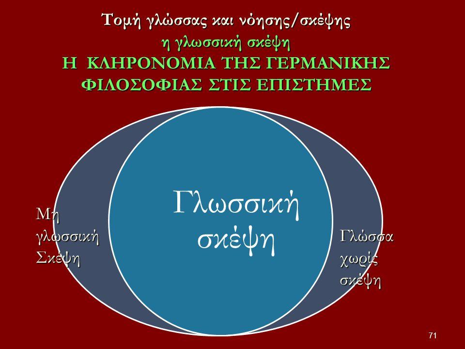 Τομή γλώσσας και νόησης/σκέψης η γλωσσική σκέψη Η ΚΛΗΡΟΝΟΜΙΑ ΤΗΣ ΓΕΡΜΑΝΙΚΗΣ ΦΙΛΟΣΟΦΙΑΣ ΣΤΙΣ ΕΠΙΣΤΗΜΕΣ Γλωσσική σκέψη 71 Γλώσσα χωρίς σκέψη Μη γλωσσική Σκέψη