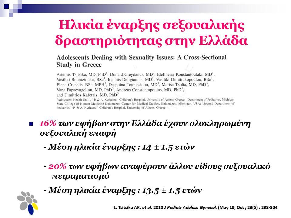 Ηλικία έναρξης σεξουαλικής δραστηριότητας στην Ελλάδα 1.
