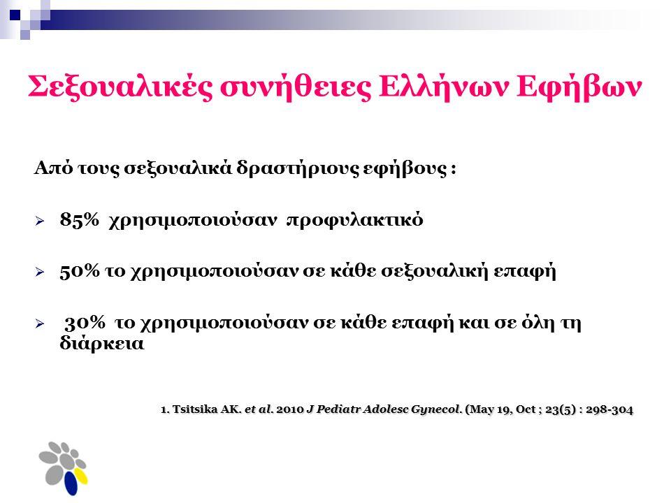 Σεξουαλικές συνήθειες Ελλήνων Εφήβων Από τους σεξουαλικά δραστήριους εφήβους :  85% χρησιμοποιούσαν προφυλακτικό  50% το χρησιμοποιούσαν σε κάθε σεξουαλική επαφή  30% το χρησιμοποιούσαν σε κάθε επαφή και σε όλη τη διάρκεια 1.