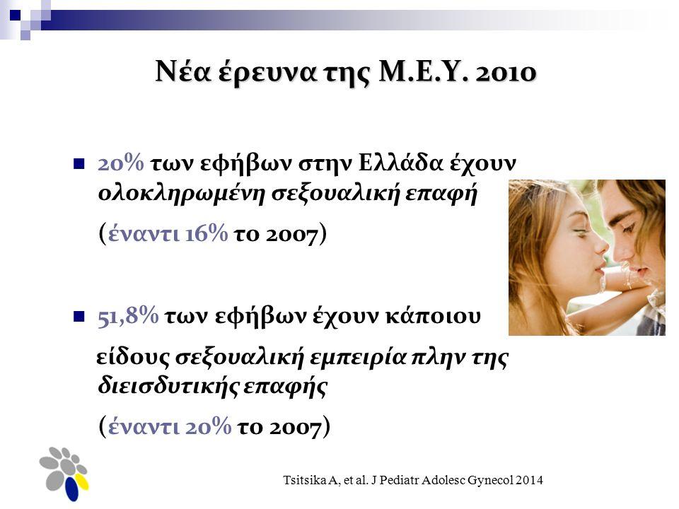 Νέα έρευνα της Μ.Ε.Υ. 2010 Tsitsika Α, et al.