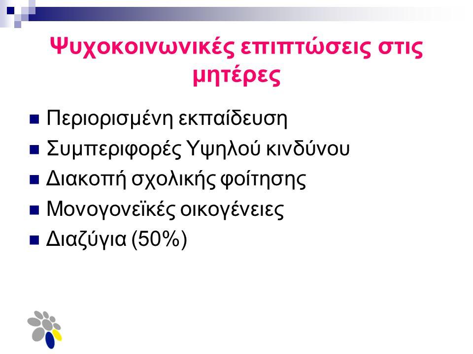 Ψυχοκοινωνικές επιπτώσεις στις μητέρες Περιορισμένη εκπαίδευση Συμπεριφορές Υψηλού κινδύνου Διακοπή σχολικής φοίτησης Μονογονεϊκές οικογένειες Διαζύγια (50%)