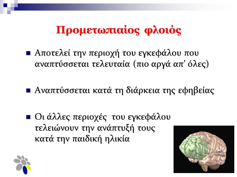 Προμετωπιαίος φλοιός Αποτελεί την περιοχή του εγκεφάλου που αναπτύσσεται τελευταία (πιο αργά απ' όλες) Αποτελεί την περιοχή του εγκεφάλου που αναπτύσσεται τελευταία (πιο αργά απ' όλες) Αναπτύσσεται κατά τη διάρκεια της εφηβείας Αναπτύσσεται κατά τη διάρκεια της εφηβείας Οι άλλες περιοχές του εγκεφάλου τελειώνουν την ανάπτυξή τους κατά την παιδική ηλικία Οι άλλες περιοχές του εγκεφάλου τελειώνουν την ανάπτυξή τους κατά την παιδική ηλικία