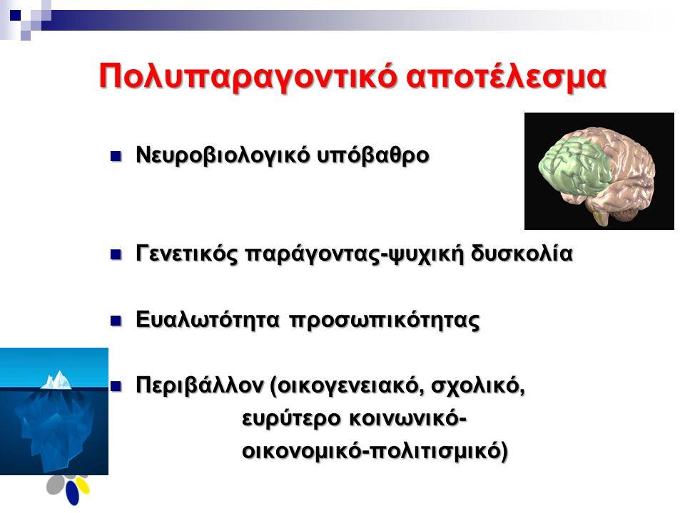 Πολυπαραγοντικό αποτέλεσμα Νευροβιολογικό υπόβαθρο Νευροβιολογικό υπόβαθρο Γενετικός παράγοντας-ψυχική δυσκολία Γενετικός παράγοντας-ψυχική δυσκολία Ευαλωτότητα προσωπικότητας Ευαλωτότητα προσωπικότητας Περιβάλλον (οικογενειακό, σχολικό, Περιβάλλον (οικογενειακό, σχολικό, ευρύτερο κοινωνικό- ευρύτερο κοινωνικό- οικονομικό-πολιτισμικό) οικονομικό-πολιτισμικό)