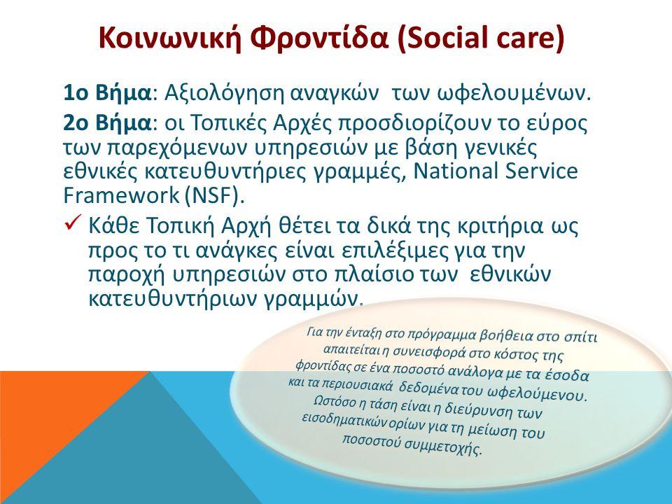 Κοινωνική Φροντίδα (Social care) 1ο Βήμα: Αξιολόγηση αναγκών των ωφελουμένων.