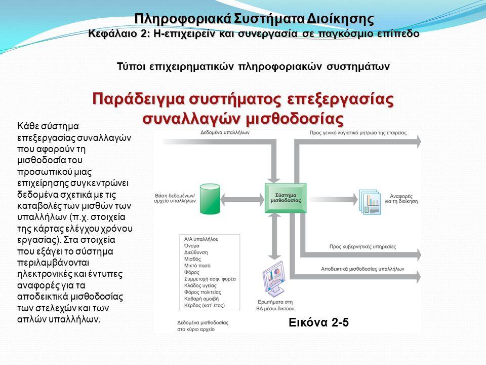 Πληροφοριακά Συστήματα Διοίκησης Κεφάλαιο 2: Η-επιχειρείν και συνεργασία σε παγκόσμιο επίπεδο Τύποι επιχειρηματικών πληροφοριακών συστημάτων Εικόνα 2-5 Κάθε σύστημα επεξεργασίας συναλλαγών που αφορούν τη μισθοδοσία του προσωπικού μιας επιχείρησης συγκεντρώνει δεδομένα σχετικά με τις καταβολές των μισθών των υπαλλήλων (π.χ.