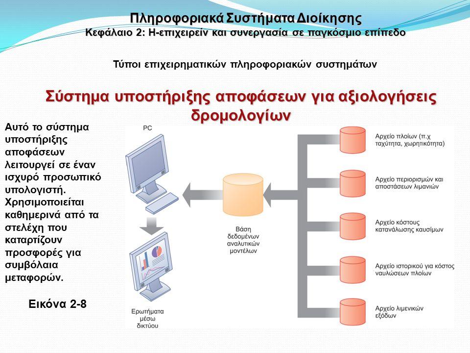 Εικόνα 2-8 Πληροφοριακά Συστήματα Διοίκησης Κεφάλαιο 2: Η-επιχειρείν και συνεργασία σε παγκόσμιο επίπεδο Τύποι επιχειρηματικών πληροφοριακών συστημάτων Σύστημα υποστήριξης αποφάσεων για αξιολογήσεις δρομολογίων Αυτό το σύστημα υποστήριξης αποφάσεων λειτουργεί σε έναν ισχυρό προσωπικό υπολογιστή.