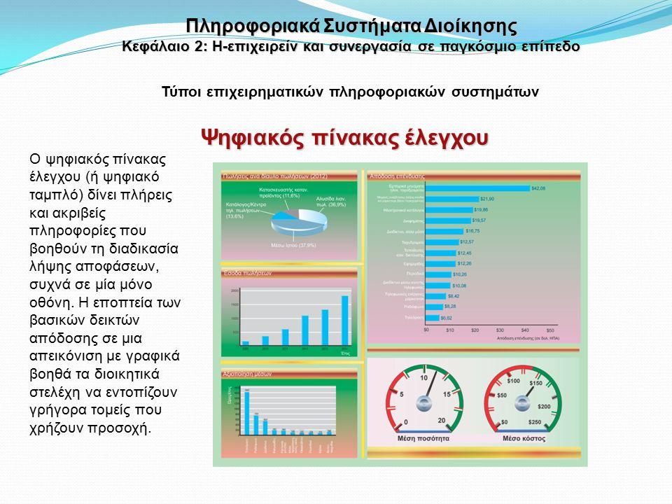 Ψηφιακός πίνακας έλεγχου Ο ψηφιακός πίνακας έλεγχου (ή ψηφιακό ταμπλό) δίνει πλήρεις και ακριβείς πληροφορίες που βοηθούν τη διαδικασία λήψης αποφάσεων, συχνά σε μία μόνο οθόνη.