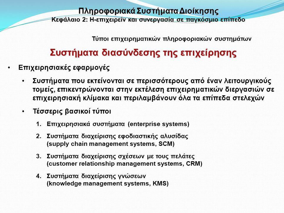 Επιχειρησιακές εφαρμογές Συστήματα που εκτείνονται σε περισσότερους από έναν λειτουργικούς τομείς, επικεντρώνονται στην εκτέλεση επιχειρηματικών διεργασιών σε επιχειρησιακή κλίμακα και περιλαμβάνουν όλα τα επίπεδα στελεχών Τέσσερις βασικοί τύποι 1.Επιχειρησιακά συστήματα (enterprise systems) 2.Συστήματα διαχείρισης εφοδιαστικής αλυσίδας (supply chain management systems, SCM) 3.Συστήματα διαχείρισης σχέσεων με τους πελάτες (customer relationship management systems, CRM) 4.Συστήματα διαχείρισης γνώσεων (knowledge management systems, KMS) Συστήματα διασύνδεσης της επιχείρησης Πληροφοριακά Συστήματα Διοίκησης Κεφάλαιο 2: Η-επιχειρείν και συνεργασία σε παγκόσμιο επίπεδο Τύποι επιχειρηματικών πληροφοριακών συστημάτων