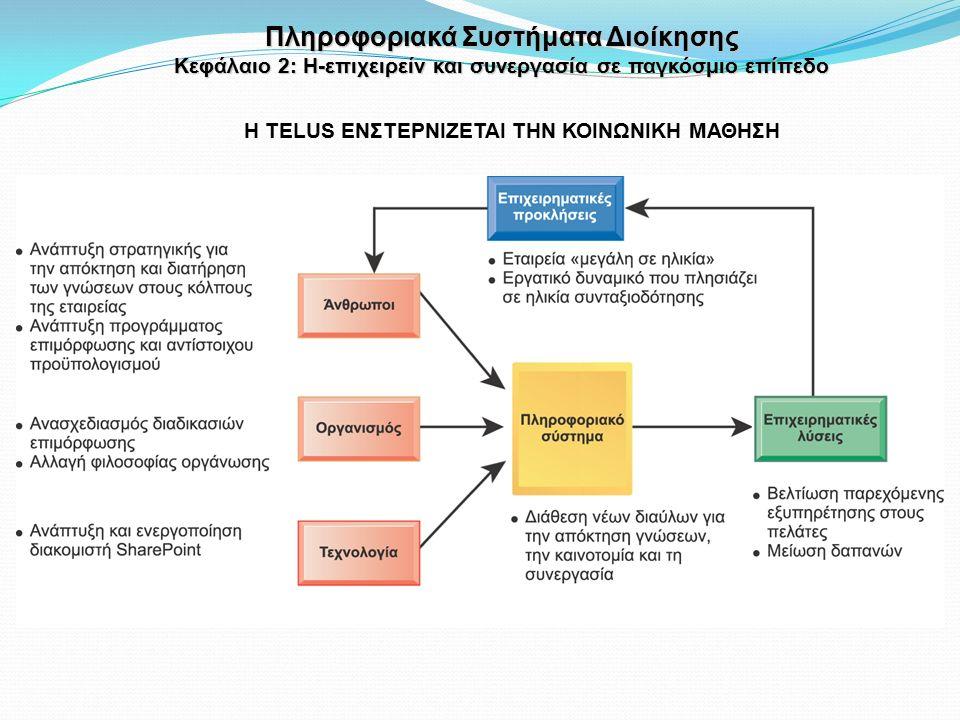 Συστήματα επεξεργασίας συναλλαγών (TPS) Παρακολούθηση των βασικών δραστηριοτήτων και συναλλαγών του οργανισμού Συστήματα επιχειρηματικής ευφυΐας (συλλογής πληροφοριών) Αντιμετώπιση των αναγκών που έχουν όλες οι βαθμίδες της διοικητικής στελεχιακής ιεραρχίας στη διαδικασία λήψης αποφάσεων Πληροφοριακά συστήματα διοίκησης (MIS) Συστήματα υποστήριξης αποφάσεων (DSS) Συστήματα υποστήριξης διοίκησης (ESS) Συστήματα λήψης αποφάσεων και συλλογής πληροφοριών για τη διοίκηση Τύποι επιχειρηματικών πληροφοριακών συστημάτων Πληροφοριακά Συστήματα Διοίκησης Κεφάλαιο 2: Η-επιχειρείν και συνεργασία σε παγκόσμιο επίπεδο