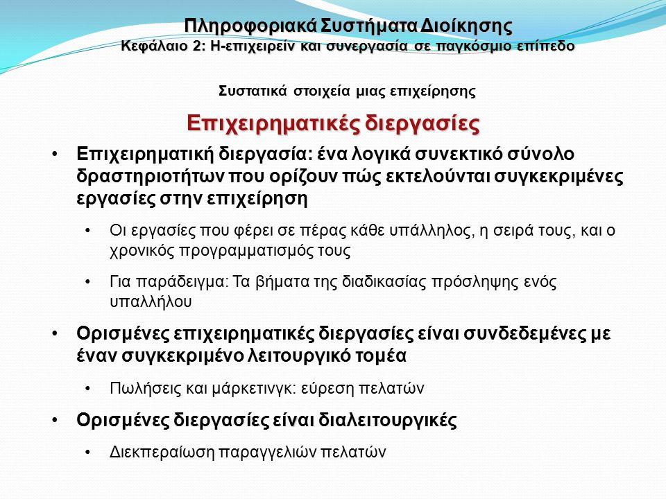 Εργαλεία και τεχνολογίες συνεργασίας και κοινωνικού επιχειρείν Συστήματα συνεργασίας Ηλεκτρονικό ταχυδρομείο και άμεσα μηνύματα Συνεργατικές τοποθεσίες (σελίδες wiki) Εικονικοί κόσμοι Πλατφόρμες συνεργασίας και κοινωνικού επιχειρείν Συστήματα εικονικών συσκέψεων (τηλεπαρουσία) Υπηρεσίες συνεργασίας μέσω νέφους Εργαλεία εταιρικής κοινωνικής δικτύωσης Πληροφοριακά Συστήματα Διοίκησης Κεφάλαιο 2: Η-επιχειρείν και συνεργασία σε παγκόσμιο επίπεδο