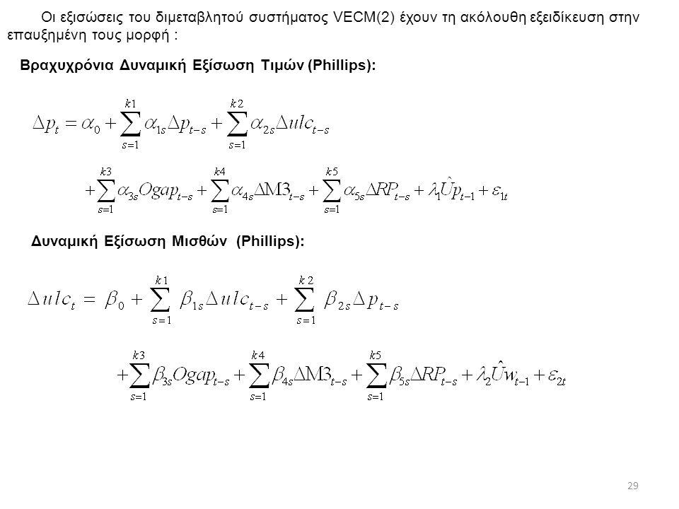 Οι εξισώσεις του διμεταβλητού συστήματος VECM(2) έχουν τη ακόλουθη εξειδίκευση στην επαυξημένη τους μορφή : Βραχυχρόνια Δυναμική Εξίσωση Τιμών (Phillips): Δυναμική Εξίσωση Μισθών (Phillips): 29