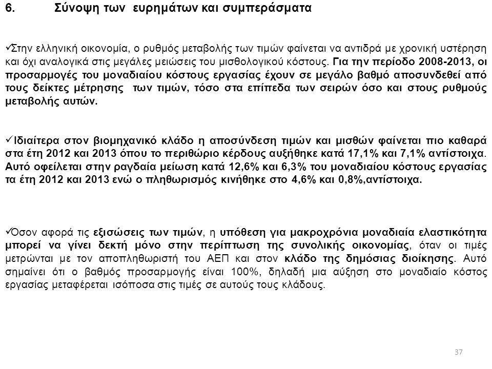 6. Σύνοψη των ευρημάτων και συμπεράσματα Στην ελληνική οικονομία, ο ρυθμός μεταβολής των τιμών φαίνεται να αντιδρά με χρονική υστέρηση και όχι αναλογι