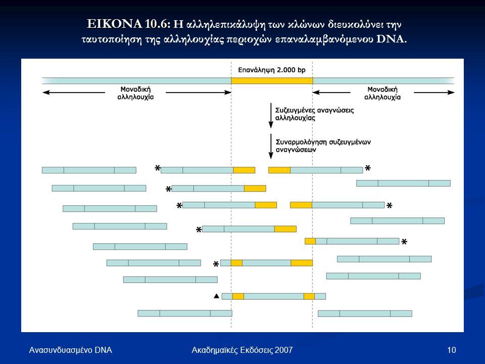 Ανασυνδυασμένο DNA 10Ακαδημαϊκές Εκδόσεις 2007 ΕΙΚΟΝΑ 10.6: ΕΙΚΟΝΑ 10.6: Η αλληλεπικάλυψη των κλώνων διευκολύνει την ταυτοποίηση της αλληλουχίας περιοχών επαναλαμβανόμενου DNA.