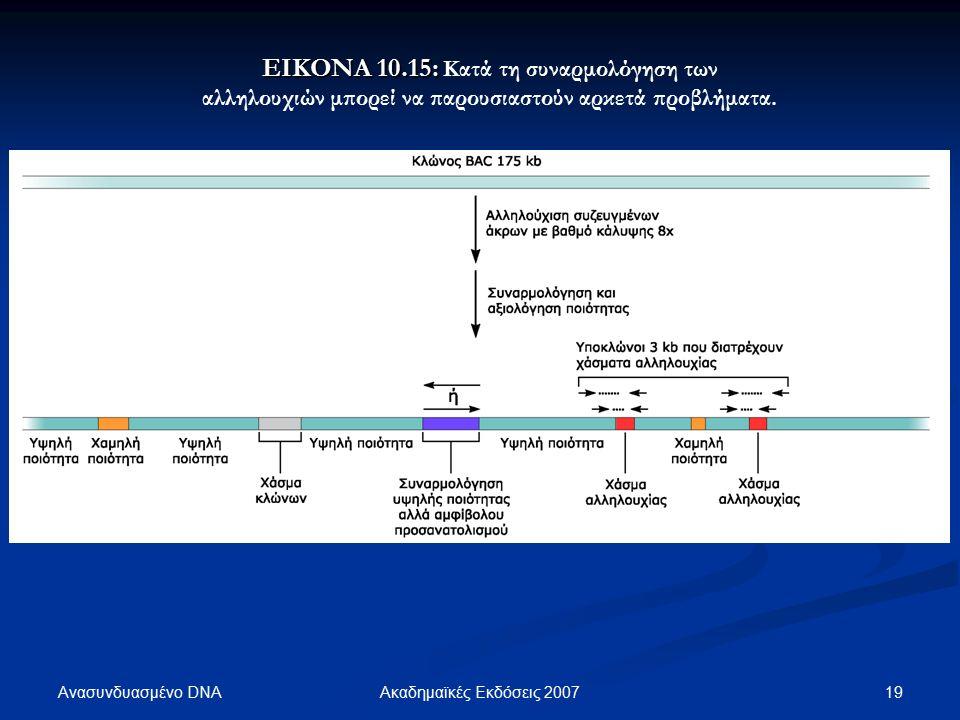 Ανασυνδυασμένο DNA 19Ακαδημαϊκές Εκδόσεις 2007 ΕΙΚΟΝΑ 10.15: ΕΙΚΟΝΑ 10.15: Κατά τη συναρμολόγηση των αλληλουχιών μπορεί να παρουσιαστούν αρκετά προβλήματα.