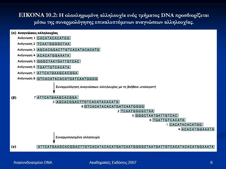 Ανασυνδυασμένο DNA 6Ακαδημαϊκές Εκδόσεις 2007 ΕΙΚΟΝΑ 10.2: ΕΙΚΟΝΑ 10.2: Η ολοκληρωμένη αλληλουχία ενός τμήματος DNA προσδιορίζεται μέσω της συναρμολόγησης επικαλυπτόμενων αναγνώσεων αλληλουχίας.