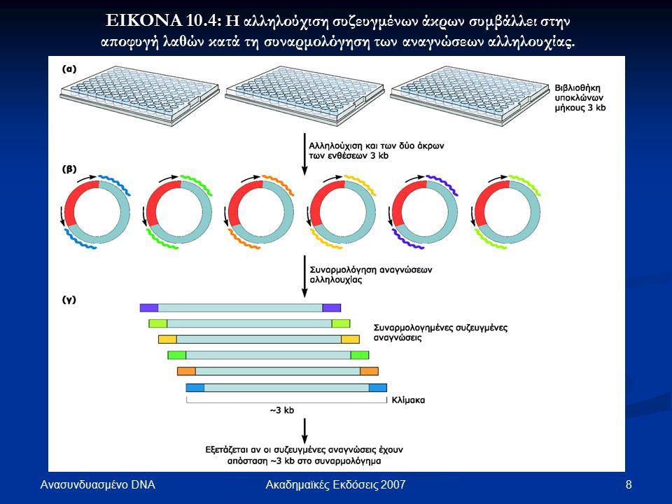 Ανασυνδυασμένο DNA 8Ακαδημαϊκές Εκδόσεις 2007 ΕΙΚΟΝΑ 10.4: ΕΙΚΟΝΑ 10.4: Η αλληλούχιση συζευγμένων άκρων συμβάλλει στην αποφυγή λαθών κατά τη συναρμολόγηση των αναγνώσεων αλληλουχίας.