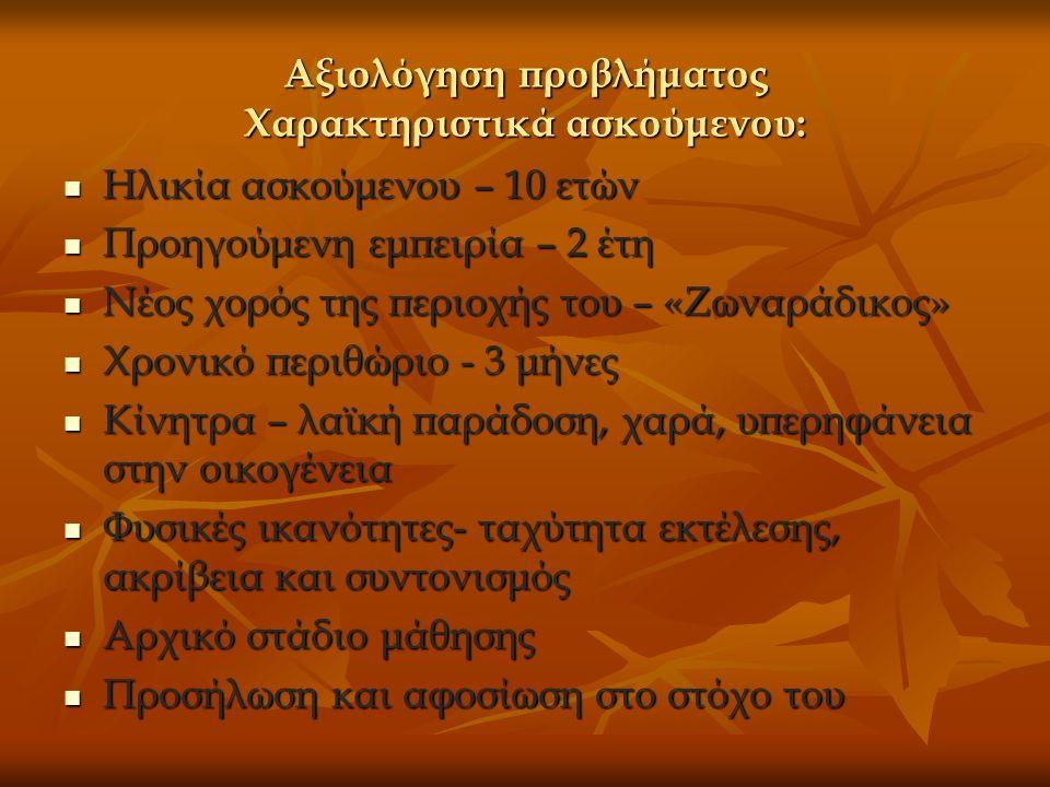 Αξιολόγηση προβλήματος Χαρακτηριστικά ασκούμενου: Ηλικία ασκούμενου – 10 ετών Ηλικία ασκούμενου – 10 ετών Προηγούμενη εμπειρία – 2 έτη Προηγούμενη εμπειρία – 2 έτη Νέος χορός της περιοχής του – «Ζωναράδικος» Νέος χορός της περιοχής του – «Ζωναράδικος» Χρονικό περιθώριο - 3 μήνες Χρονικό περιθώριο - 3 μήνες Κίνητρα – λαϊκή παράδοση, χαρά, υπερηφάνεια στην οικογένεια Κίνητρα – λαϊκή παράδοση, χαρά, υπερηφάνεια στην οικογένεια Φυσικές ικανότητες- ταχύτητα εκτέλεσης, ακρίβεια και συντονισμός Φυσικές ικανότητες- ταχύτητα εκτέλεσης, ακρίβεια και συντονισμός Αρχικό στάδιο μάθησης Αρχικό στάδιο μάθησης Προσήλωση και αφοσίωση στο στόχο του Προσήλωση και αφοσίωση στο στόχο του