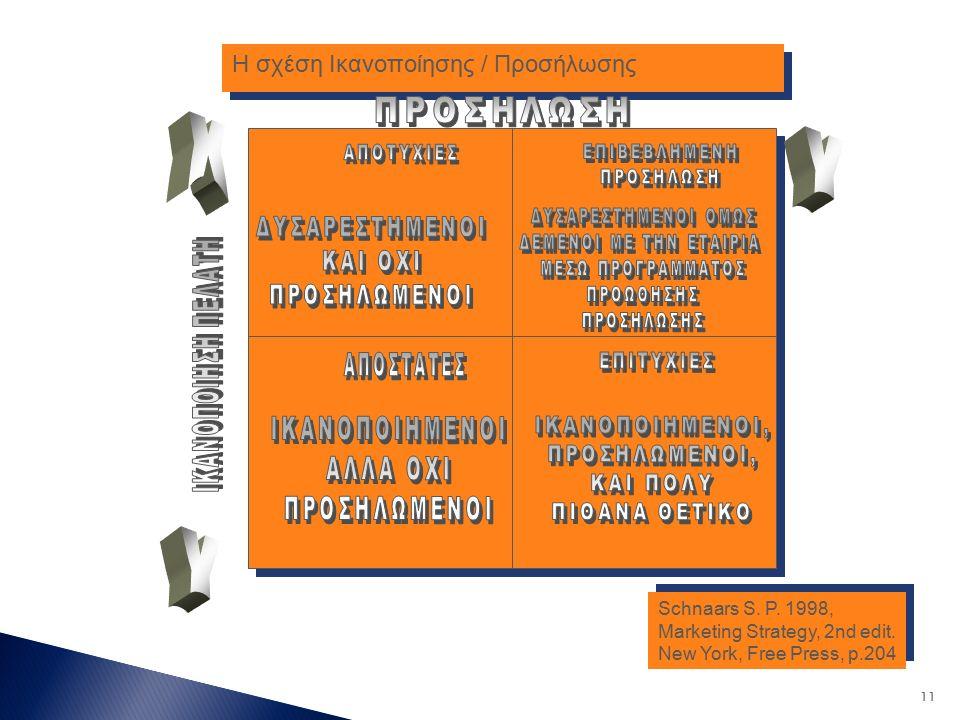 11 Η σχέση Ικανοποίησης / Προσήλωσης Schnaars S. P.