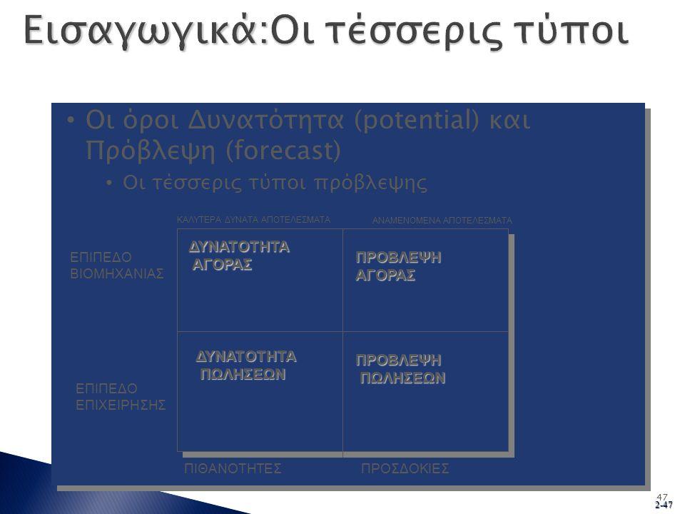 2-47 47 Οι όροι Δυνατότητα (potential) και Πρόβλεψη (forecast) Οι τέσσερις τύποι πρόβλεψης Οι όροι Δυνατότητα (potential) και Πρόβλεψη (forecast) Οι τέσσερις τύποι πρόβλεψης ΔΥΝΑΤΟΤΗΤΑ ΑΓΟΡΑΣ ΑΓΟΡΑΣ ΠΡΟΒΛΕΨΗΑΓΟΡΑΣ ΔΥΝΑΤΟΤΗΤΑ ΠΩΛΗΣΕΩΝ ΠΩΛΗΣΕΩΝ ΠΡΟΒΛΕΨΗ ΠΡΟΣΔΟΚΙΕΣΠΙΘΑΝΟΤΗΤΕΣ ΕΠΙΠΕΔΟ ΒΙΟΜΗΧΑΝΙΑΣ ΕΠΙΠΕΔΟ ΕΠΙΧΕΙΡΗΣΗΣ ΚΑΛΥΤΕΡΑ ΔΥΝΑΤΑ ΑΠΟΤΕΛΕΣΜΑΤΑ ΑΝΑΜΕΝΟΜΕΝΑ ΑΠΟΤΕΛΕΣΜΑΤΑ