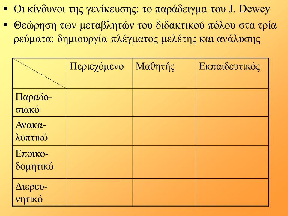  Οι κίνδυνοι της γενίκευσης: το παράδειγμα του J.