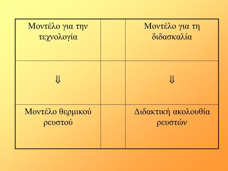 Μοντέλο για την τεχνολογία Μοντέλο για τη διδασκαλία  Μοντέλο θερμικού ρευστού Διδακτική ακολουθία ρευστών