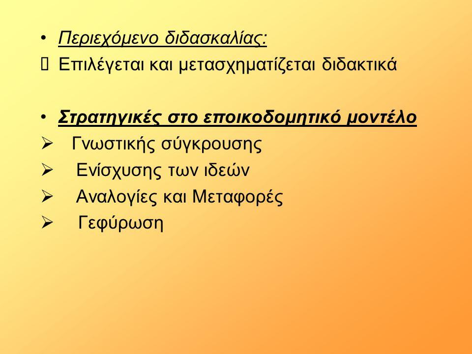 Περιεχόμενο διδασκαλίας:  Επιλέγεται και μετασχηματίζεται διδακτικά Στρατηγικές στο εποικοδομητικό μοντέλο  Γνωστικής σύγκρουσης  Ενίσχυσης των ιδεών  Αναλογίες και Μεταφορές  Γεφύρωση
