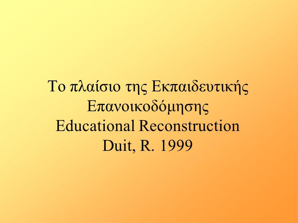 Το πλαίσιο της Εκπαιδευτικής Επανοικοδόμησης Educational Reconstruction Duit, R. 1999