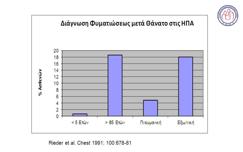 Rieder et al. Chest 1991; 100:678-81