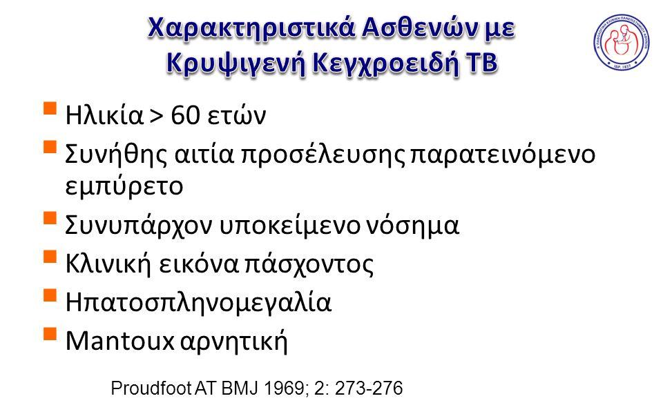  Ηλικία > 60 ετών  Συνήθης αιτία προσέλευσης παρατεινόμενο εμπύρετο  Συνυπάρχον υποκείμενο νόσημα  Κλινική εικόνα πάσχοντος  Ηπατοσπληνομεγαλία  Mantoux αρνητική Proudfoot AT BMJ 1969; 2: 273-276