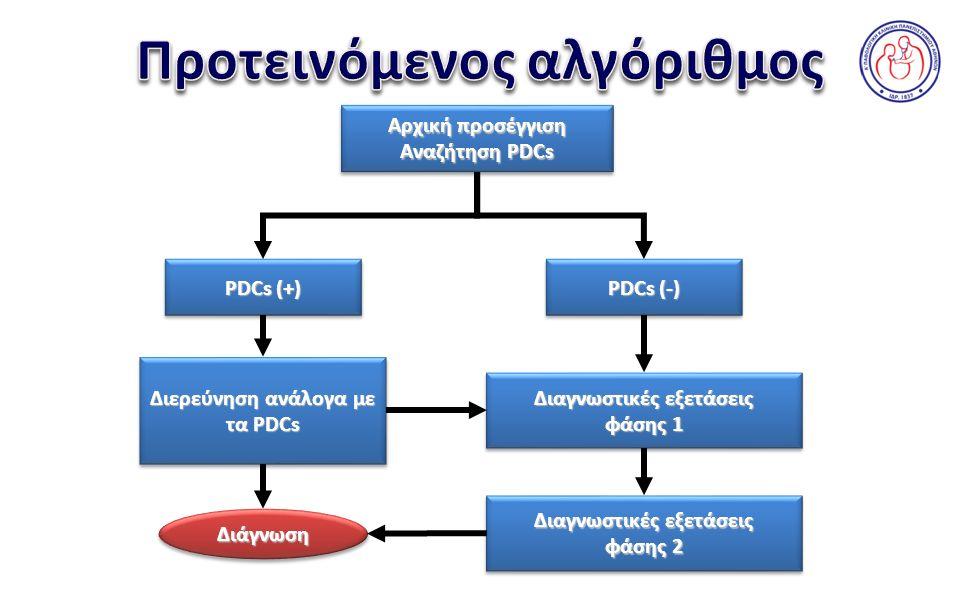 Αρχική προσέγγιση Αναζήτηση PDCs Αρχική προσέγγιση Αναζήτηση PDCs PDCs (-) PDCs (+) Διερεύνηση ανάλογα με τα PDCs Διαγνωστικές εξετάσεις φάσης 1 Διαγνωστικές εξετάσεις φάσης 1 Διαγνωστικές εξετάσεις φάσης 2 Διαγνωστικές εξετάσεις φάσης 2 ΔιάγνωσηΔιάγνωση