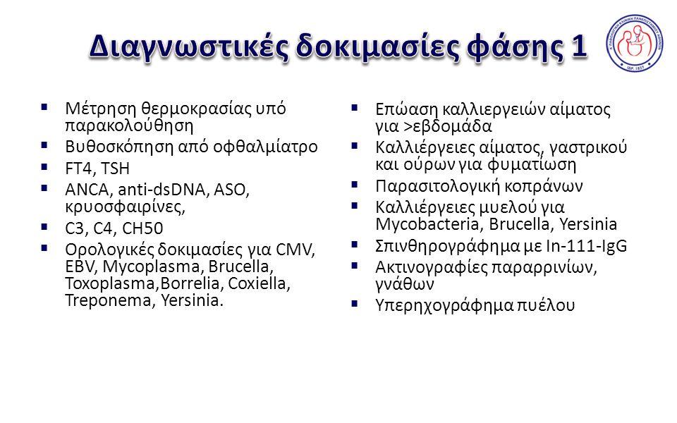  Μέτρηση θερμοκρασίας υπό παρακολούθηση  Βυθοσκόπηση από οφθαλμίατρο  FT4, TSH  ANCA, anti-dsDNA, ASO, κρυοσφαιρίνες,  C3, C4, CH50  Ορολογικές δοκιμασίες για CMV, EBV, Mycoplasma, Brucella, Toxoplasma,Borrelia, Coxiella, Treponema, Yersinia.